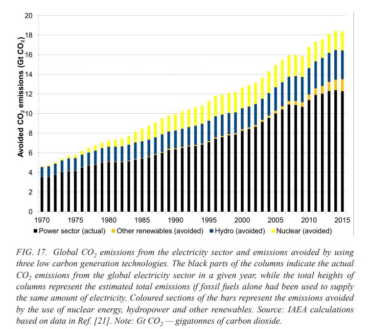nucleare uranio e green economy